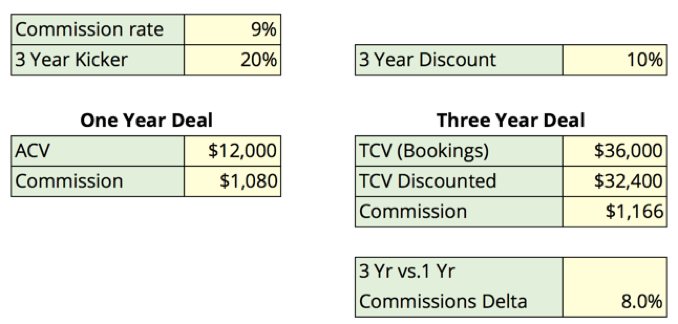 structuring compensation plans View notes - structuring compensation plans from mba 505 at st leo  structuring compensation plans mba 540 12/7/11 the firms may seem similar  when you.